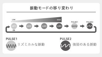 iroha RIN+(イロハ リン プラス)